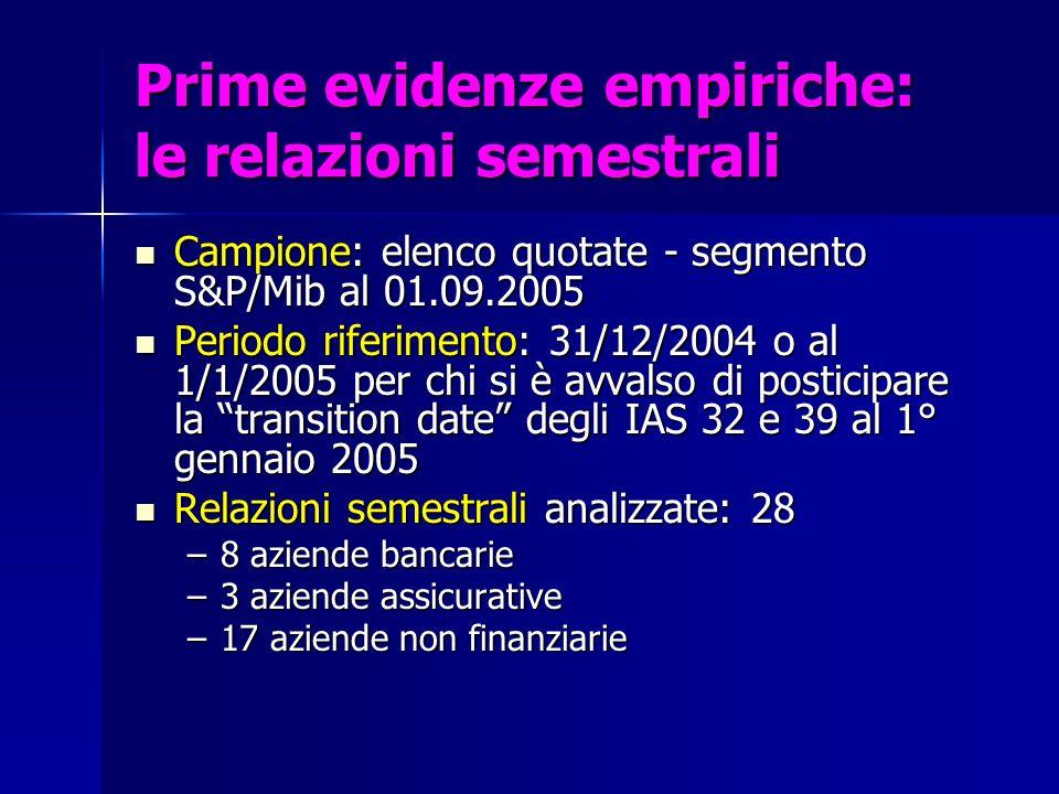 Prime evidenze empiriche: le relazioni semestrali Campione: elenco quotate - segmento S&P/Mib al 01.09.2005 Campione: elenco quotate - segmento S&P/Mi