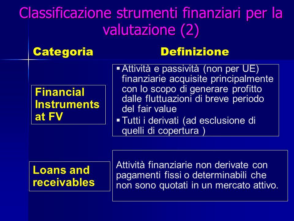 Held-to- maturity Attività finanziarie a scadenza fissa e con pagamenti fissi (o determinabili) che unimpresa ha lintenzione e la capacità di mantenere sino alla scadenza Available for sale Attività finanziarie che NON rientrano fra: Crediti originati dallimpresa Investimenti posseduti sino a scadenza Strumenti finanziari di negoziazione Classificazione strumenti finanziari per la valutazione (3)