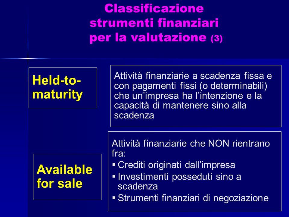 Held-to- maturity Attività finanziarie a scadenza fissa e con pagamenti fissi (o determinabili) che unimpresa ha lintenzione e la capacità di mantener