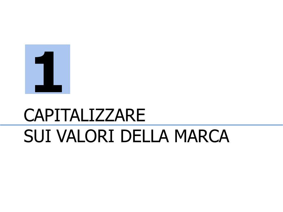 CAPITALIZZARE SUI VALORI DELLA MARCA 1