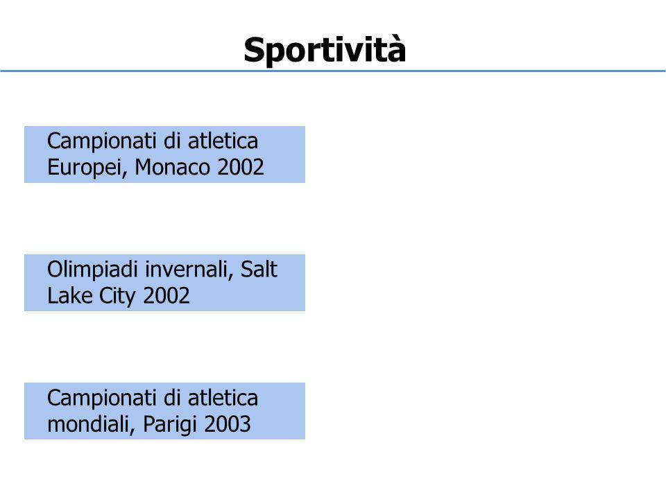 Sportività Campionati di atletica Europei, Monaco 2002 Olimpiadi invernali, Salt Lake City 2002 Campionati di atletica mondiali, Parigi 2003