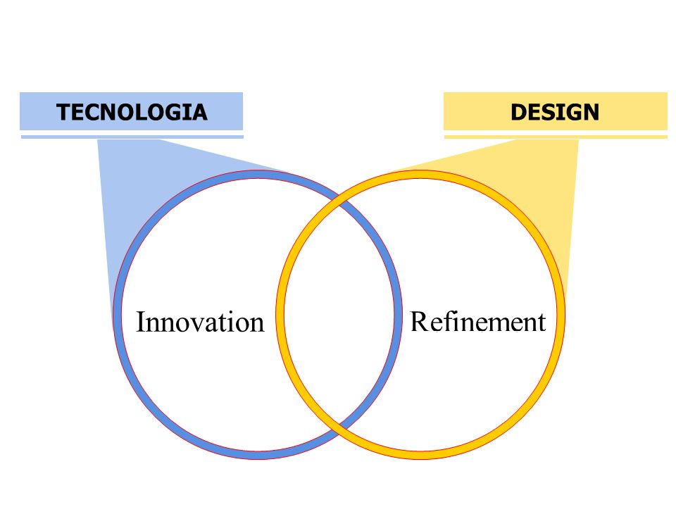 TECNOLOGIADESIGN RefinementInnovation