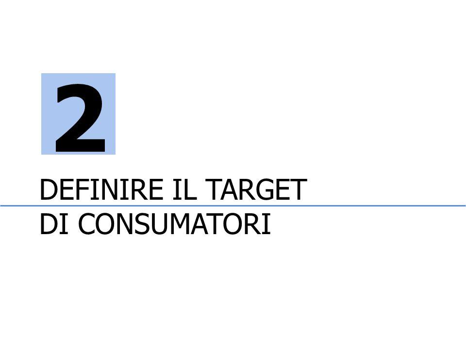 DEFINIRE IL TARGET DI CONSUMATORI 2
