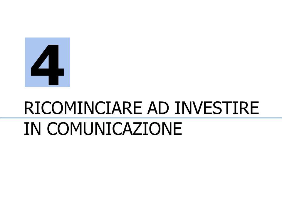 RICOMINCIARE AD INVESTIRE IN COMUNICAZIONE 4