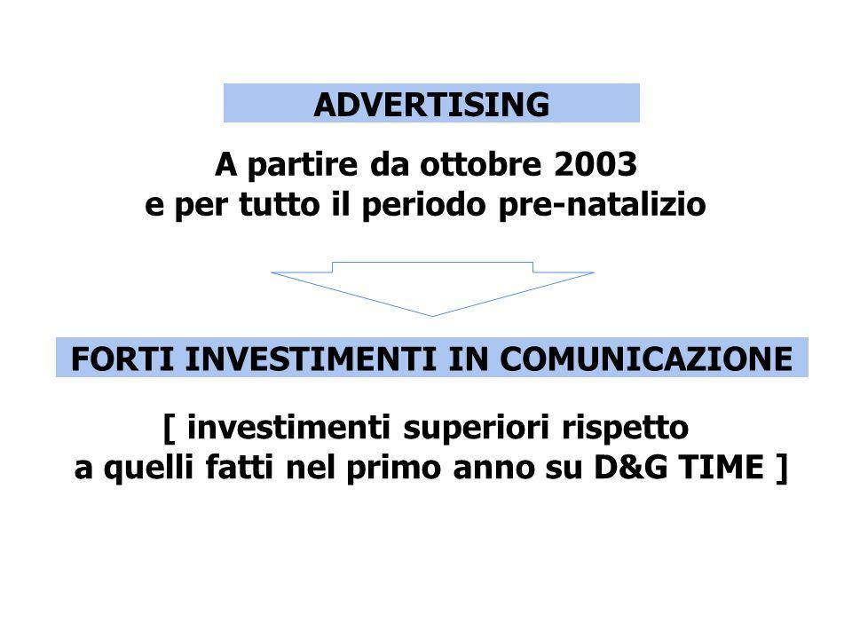 ADVERTISING A partire da ottobre 2003 e per tutto il periodo pre-natalizio FORTI INVESTIMENTI IN COMUNICAZIONE [ investimenti superiori rispetto a quelli fatti nel primo anno su D&G TIME ]