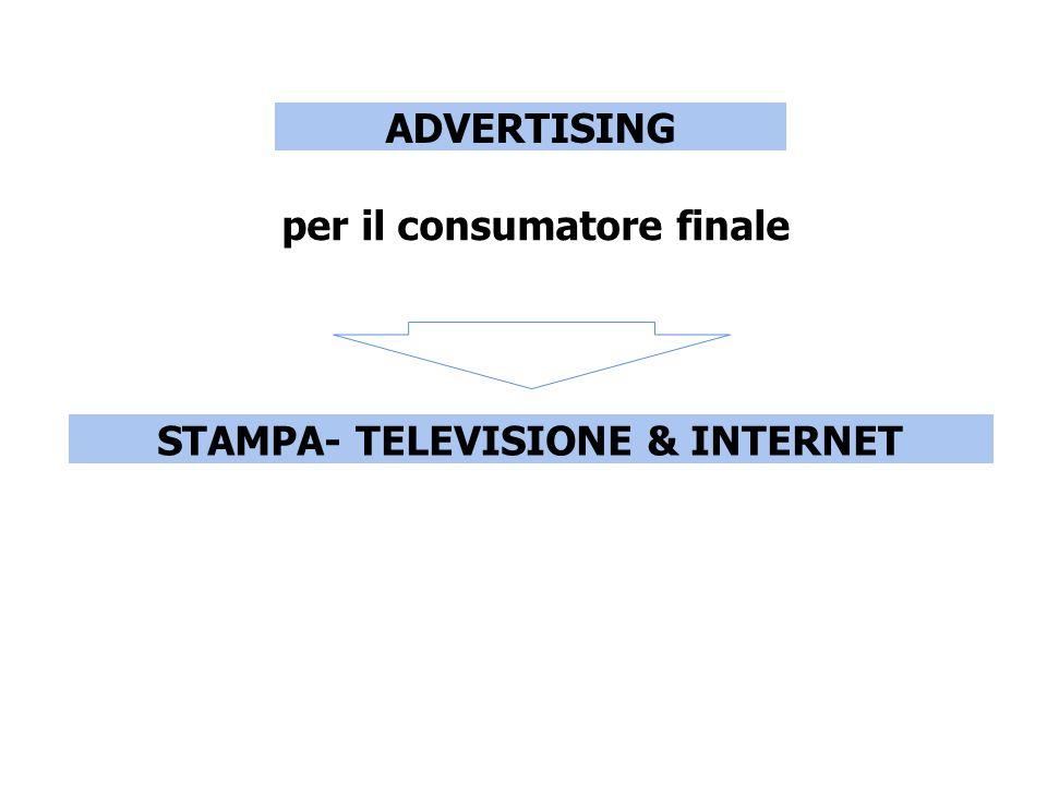 ADVERTISING per il consumatore finale STAMPA- TELEVISIONE & INTERNET