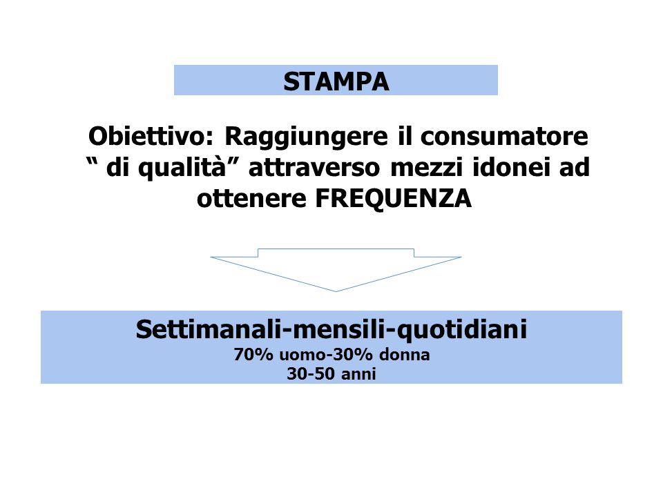 STAMPA Obiettivo: Raggiungere il consumatore di qualità attraverso mezzi idonei ad ottenere FREQUENZA Settimanali-mensili-quotidiani 70% uomo-30% donna 30-50 anni