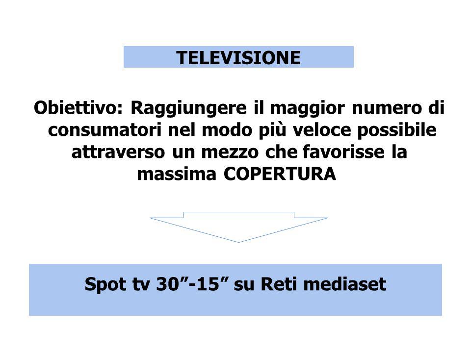 TELEVISIONE Obiettivo: Raggiungere il maggior numero di consumatori nel modo più veloce possibile attraverso un mezzo che favorisse la massima COPERTURA Spot tv 30-15 su Reti mediaset