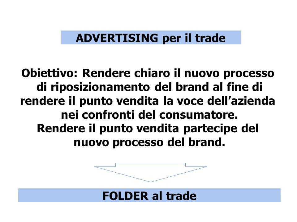 ADVERTISING per il trade Obiettivo: Rendere chiaro il nuovo processo di riposizionamento del brand al fine di rendere il punto vendita la voce dellazienda nei confronti del consumatore.