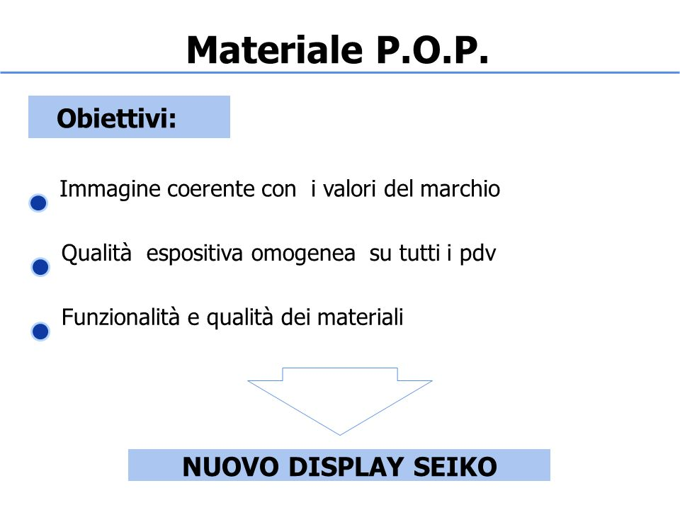 Materiale P.O.P.