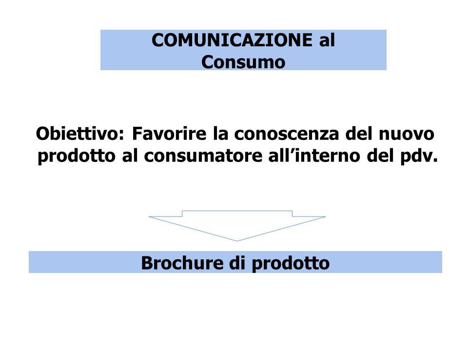 COMUNICAZIONE al Consumo Obiettivo: Favorire la conoscenza del nuovo prodotto al consumatore allinterno del pdv.
