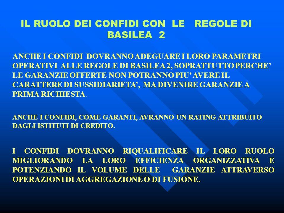 LACCORDO DI BASILEA 2 PREVEDE CHE, DAL 1 GENNAIO 2007, LEROGAZIONE ED IL PRICE DEL CREDITO VENGA DETERMINATO IN FUNZIONE DEL RATING ATTRIBUITO ALLAZIE