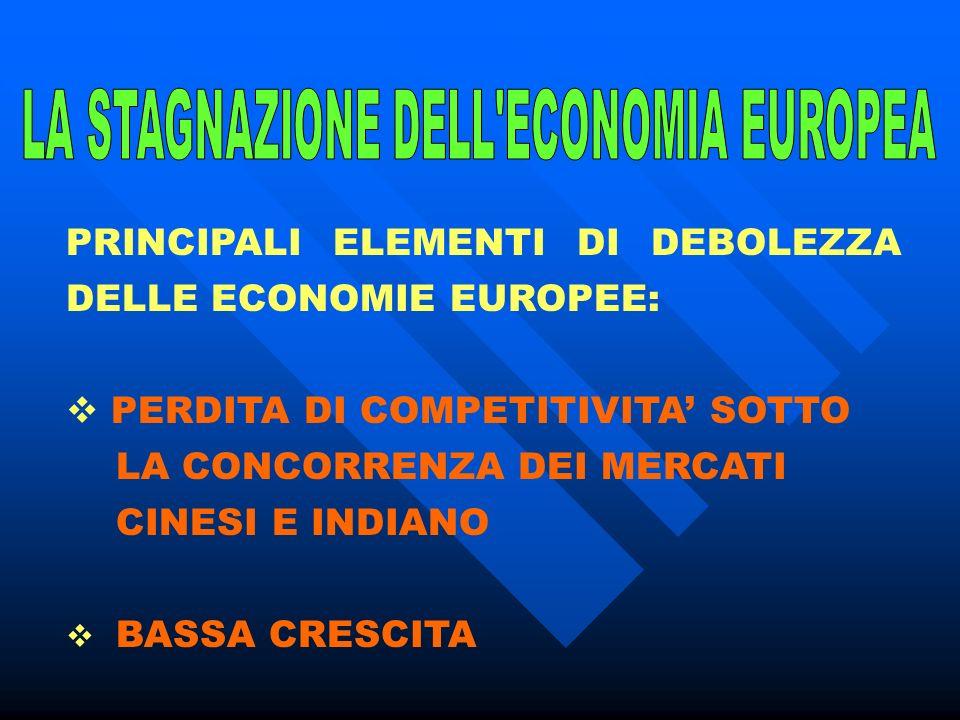IN PROIEZIONE FUTURA, TRA QUALCHE DECENNIO, LA GRADUATORIA DELLE MAGGIORI ECONOMIE MONDIALI SARA: CINA STATI UNITI INDIA EUROPA