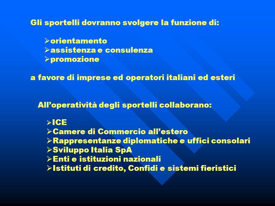 Vengono istituiti gli SPORTELLI UNICI ALLESTERO per il sostegno dellinternazionalizzazione, la tutela del Made in Italy, e la promozione degli interes