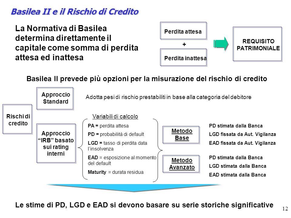 12 Basilea II e il Rischio di Credito La Normativa di Basilea determina direttamente il capitale come somma di perdita attesa ed inattesa REQUISITO PATRIMONIALE Perdita attesa Perdita inattesa + Basilea II prevede più opzioni per la misurazione del rischio di credito Rischi di credito Approccio Standard Approccio IRB basato sui rating interni Adotta pesi di rischio prestabiliti in base alla categoria del debitore Variabili di calcolo PA = perdita attesa PD = probabilità di default LGD = tasso di perdita data linsolvenza EAD = esposizione al momento del default Maturity = durata residua Metodo Base Metodo Avanzato PD stimata dalla Banca LGD fissata da Aut.