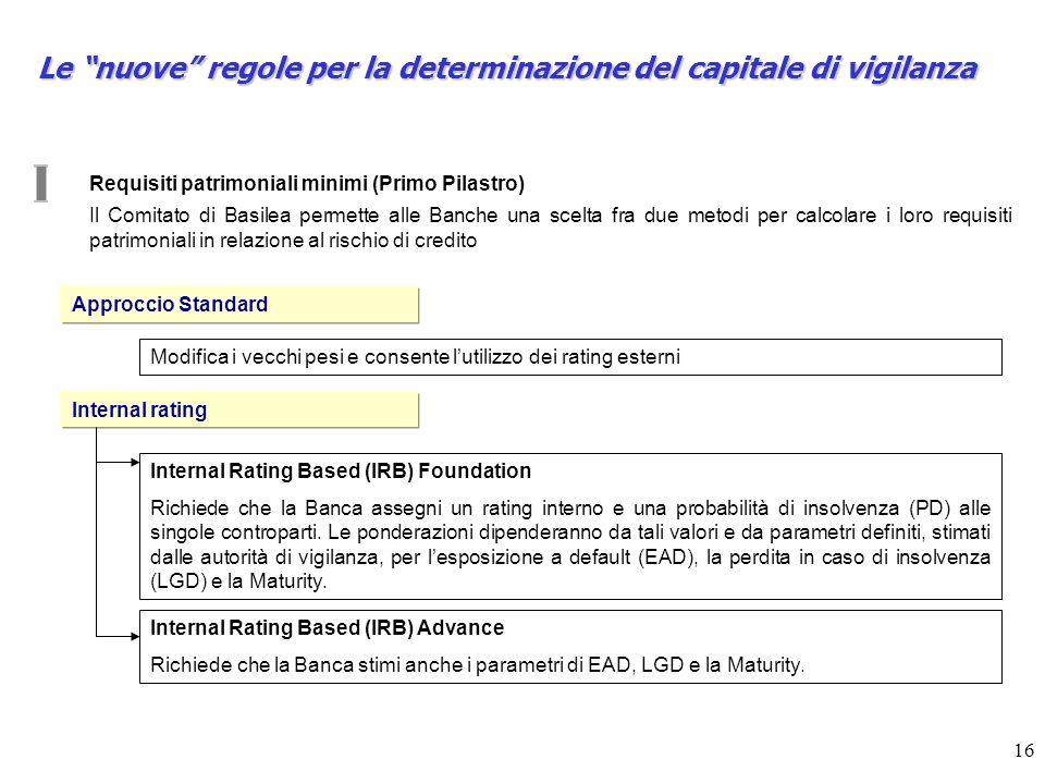 16 Requisiti patrimoniali minimi (Primo Pilastro) Il Comitato di Basilea permette alle Banche una scelta fra due metodi per calcolare i loro requisiti patrimoniali in relazione al rischio di credito Approccio Standard Internal Rating Based (IRB) Foundation Richiede che la Banca assegni un rating interno e una probabilità di insolvenza (PD) alle singole controparti.