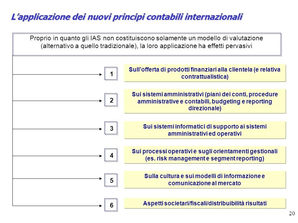 20 Lapplicazione dei nuovi principi contabili internazionali Proprio in quanto gli IAS non costituiscono solamente un modello di valutazione (alternat