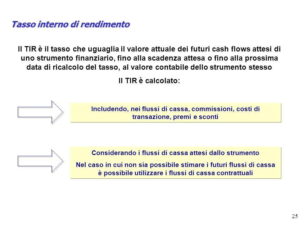 25 Tasso interno di rendimento Il TIR è il tasso che uguaglia il valore attuale dei futuri cash flows attesi di uno strumento finanziario, fino alla scadenza attesa o fino alla prossima data di ricalcolo del tasso, al valore contabile dello strumento stesso Il TIR è calcolato: Includendo, nei flussi di cassa, commissioni, costi di transazione, premi e sconti Considerando i flussi di cassa attesi dallo strumento Nel caso in cui non sia possibile stimare i futuri flussi di cassa è possibile utilizzare i flussi di cassa contrattuali