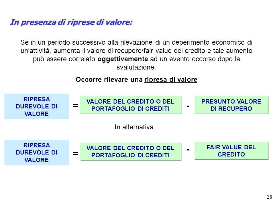 28 In presenza di riprese di valore: Se in un periodo successivo alla rilevazione di un deperimento economico di unattività, aumenta il valore di recu