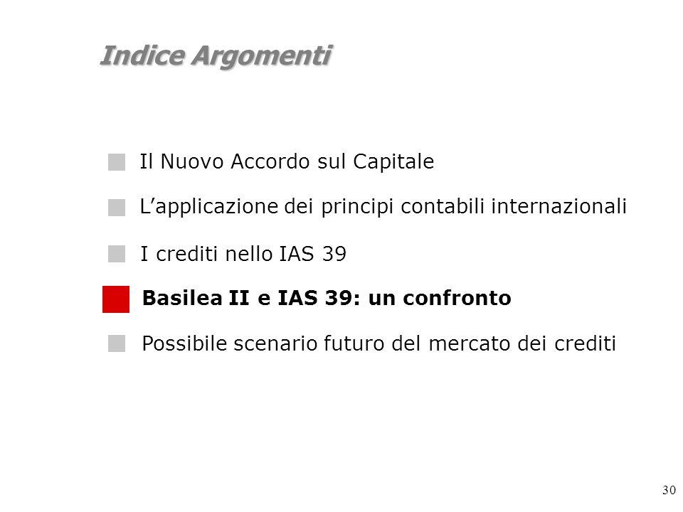 30 Indice Argomenti Lapplicazione dei principi contabili internazionali I crediti nello IAS 39 Possibile scenario futuro del mercato dei crediti Basilea II e IAS 39: un confronto Il Nuovo Accordo sul Capitale
