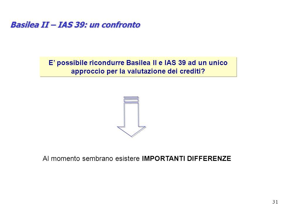 31 E possibile ricondurre Basilea II e IAS 39 ad un unico approccio per la valutazione dei crediti? Basilea II – IAS 39: un confronto Al momento sembr