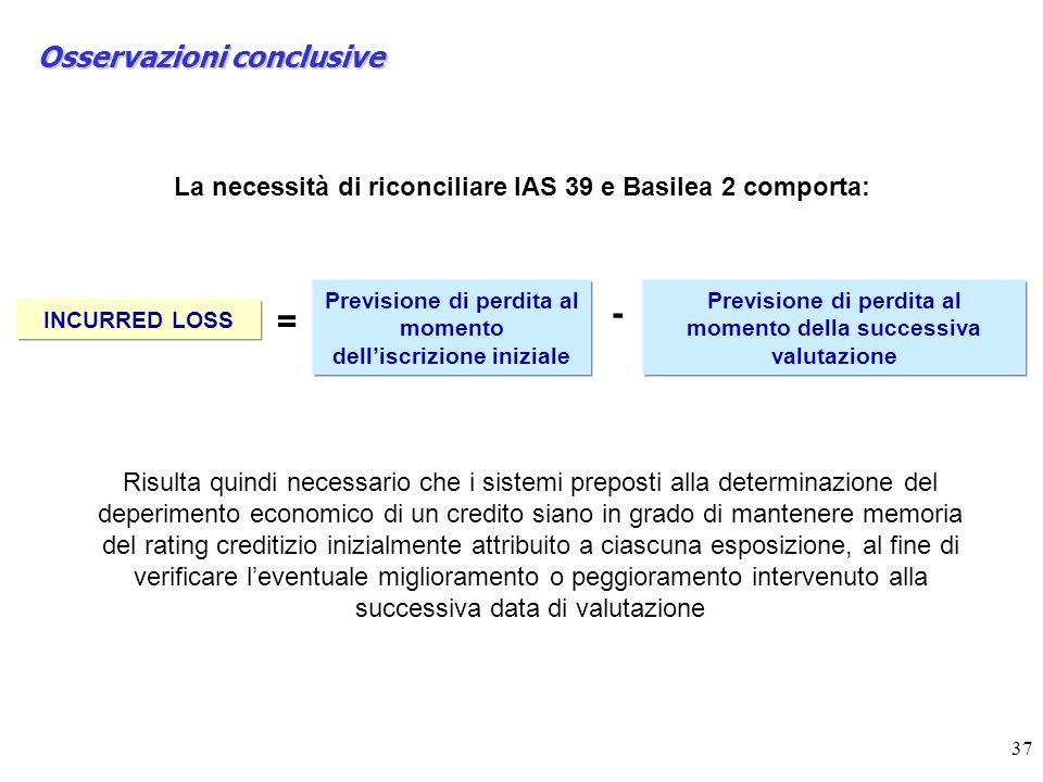 37 Osservazioni conclusive INCURRED LOSS = Previsione di perdita al momento delliscrizione iniziale - Previsione di perdita al momento della successiv