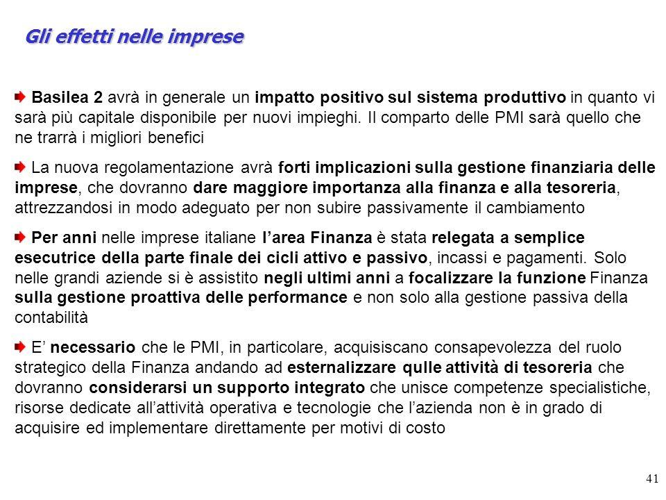 41 Basilea 2 avrà in generale un impatto positivo sul sistema produttivo in quanto vi sarà più capitale disponibile per nuovi impieghi.