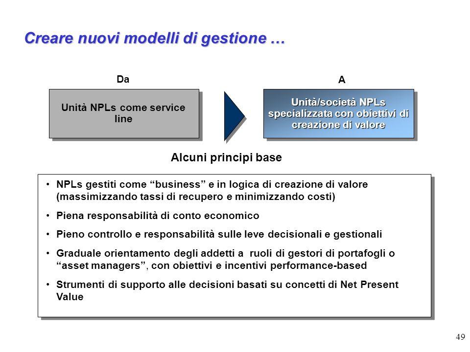 49 Creare nuovi modelli di gestione … NPLs gestiti come business e in logica di creazione di valore (massimizzando tassi di recupero e minimizzando co