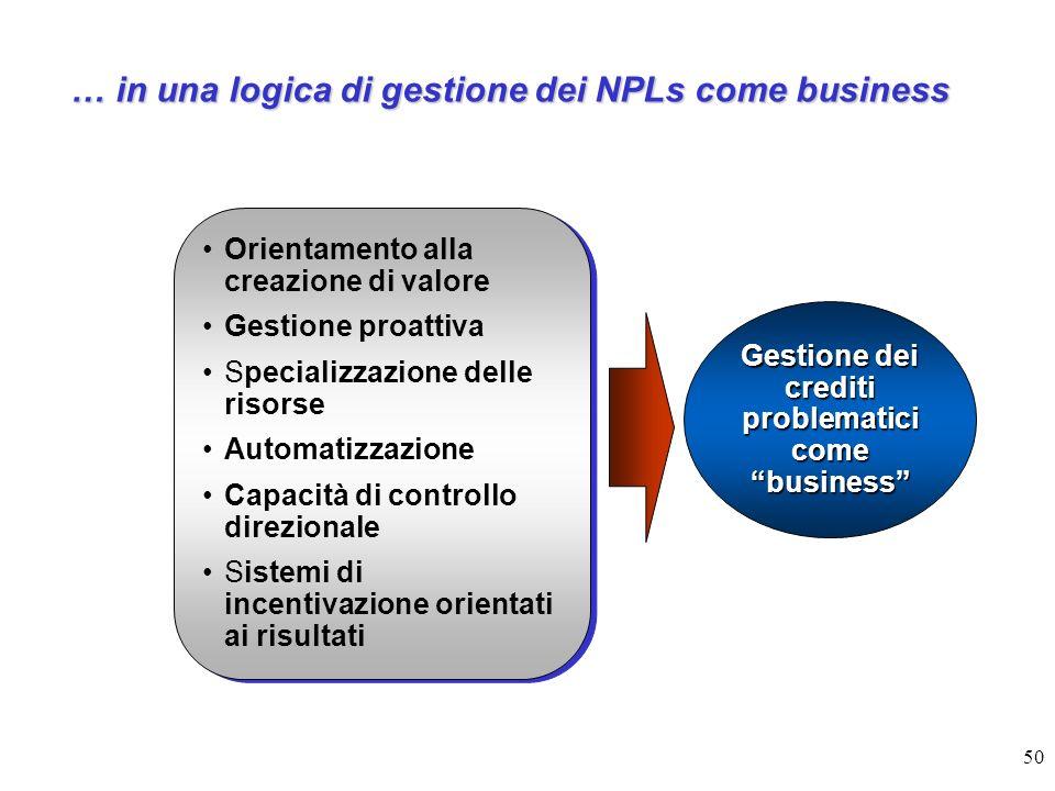 50 … in una logica di gestione dei NPLs come business Orientamento alla creazione di valore Gestione proattiva Specializzazione delle risorse Automati