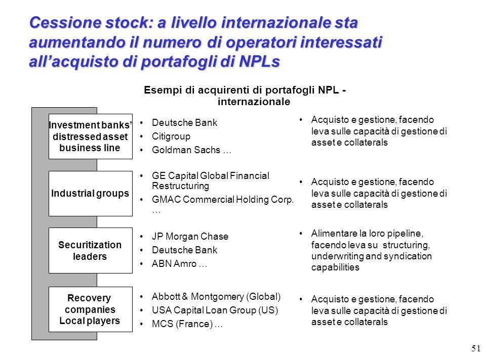 51 Cessione stock: a livello internazionale sta aumentando il numero di operatori interessati allacquisto di portafogli di NPLs Esempi di acquirenti d