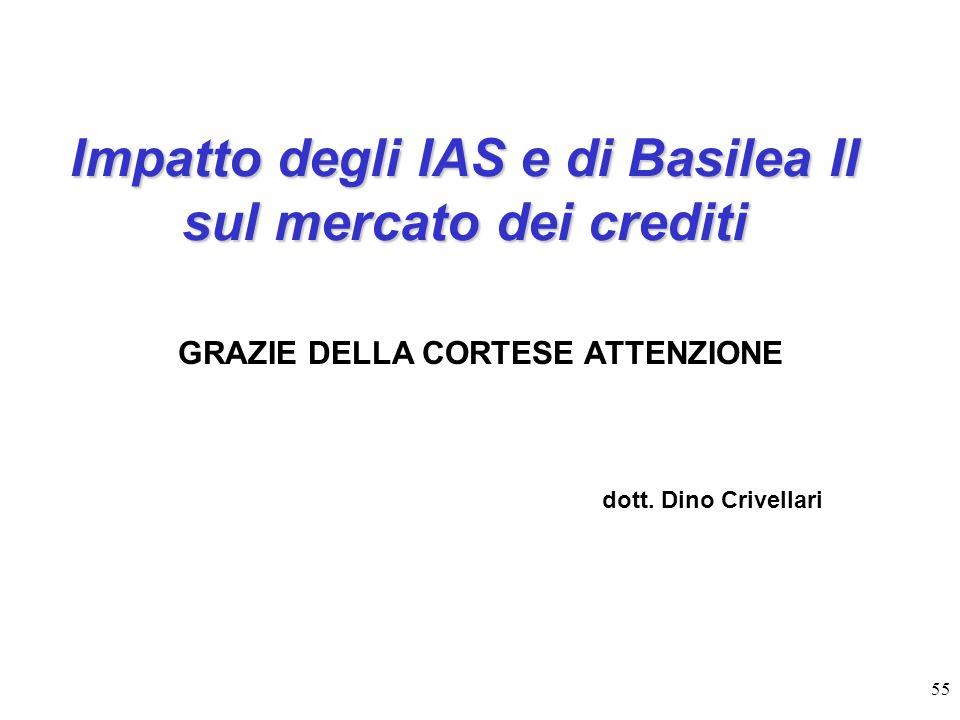 55 GRAZIE DELLA CORTESE ATTENZIONE Impatto degli IAS e di Basilea II sul mercato dei crediti dott. Dino Crivellari
