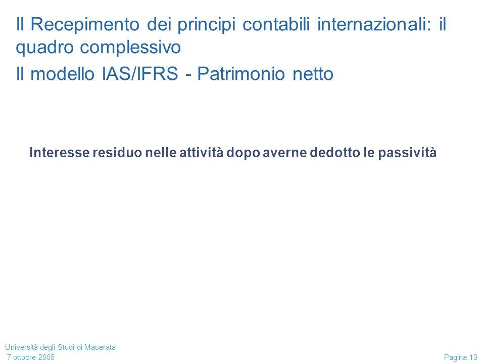 Università degli Studi di Macerata 7 ottobre 2005 Pagina 13 Il Recepimento dei principi contabili internazionali: il quadro complessivo Il modello IAS/IFRS - Patrimonio netto Interesse residuo nelle attività dopo averne dedotto le passività