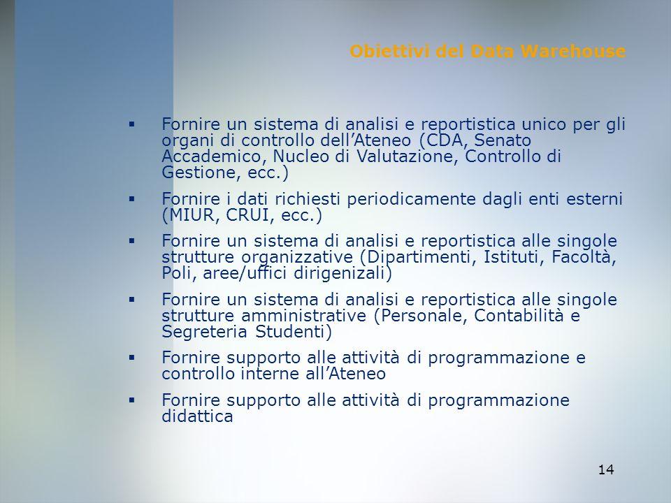 14 Obiettivi del Data Warehouse Fornire un sistema di analisi e reportistica unico per gli organi di controllo dellAteneo (CDA, Senato Accademico, Nuc
