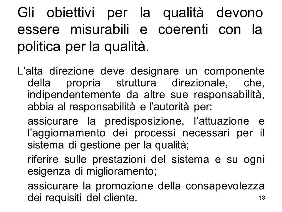 13 Gli obiettivi per la qualità devono essere misurabili e coerenti con la politica per la qualità. Lalta direzione deve designare un componente della