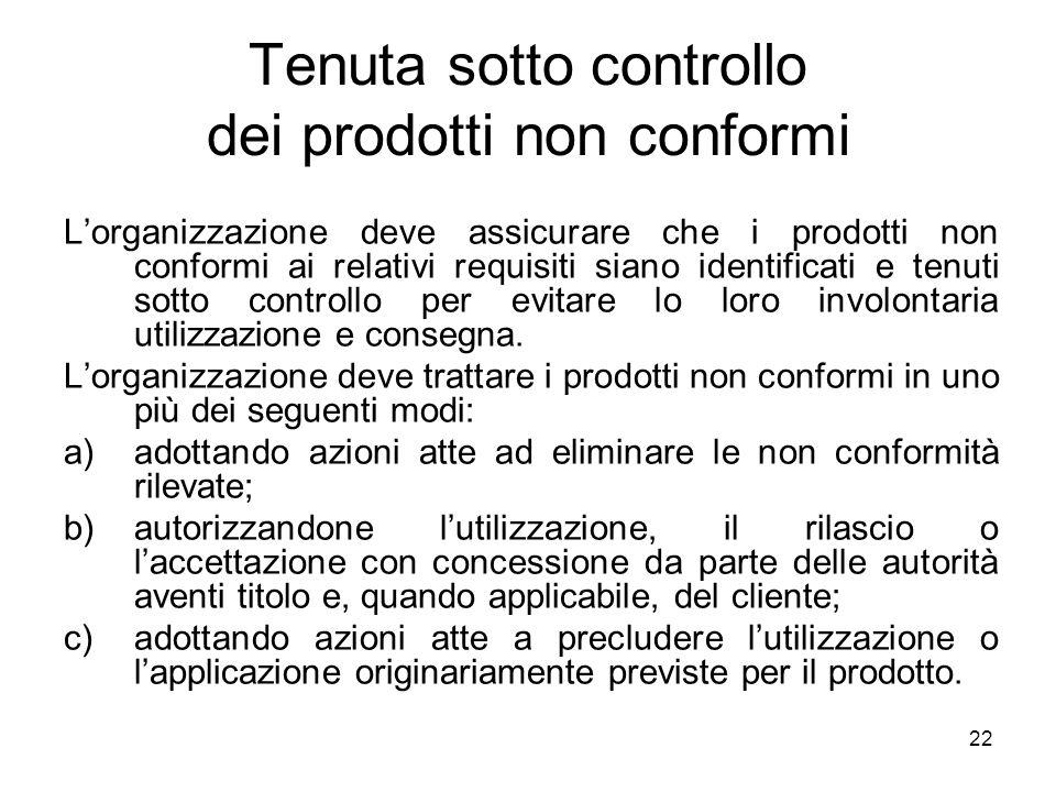22 Tenuta sotto controllo dei prodotti non conformi Lorganizzazione deve assicurare che i prodotti non conformi ai relativi requisiti siano identifica
