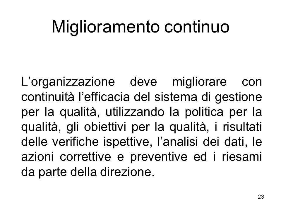 23 Miglioramento continuo Lorganizzazione deve migliorare con continuità lefficacia del sistema di gestione per la qualità, utilizzando la politica pe