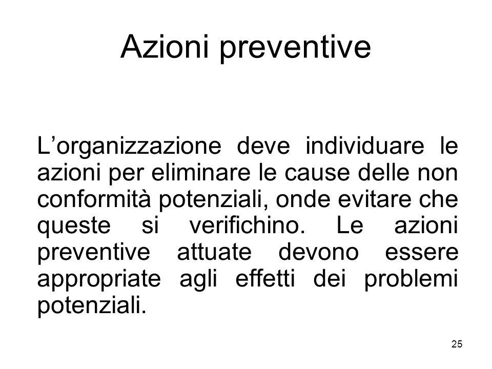 25 Azioni preventive Lorganizzazione deve individuare le azioni per eliminare le cause delle non conformità potenziali, onde evitare che queste si ver