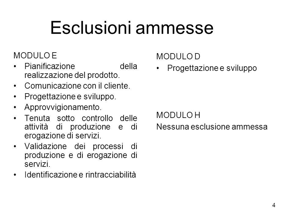 4 Esclusioni ammesse MODULO E Pianificazione della realizzazione del prodotto. Comunicazione con il cliente. Progettazione e sviluppo. Approvvigioname