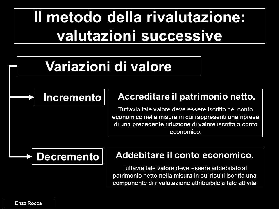 Il metodo della rivalutazione: valutazioni successive Enzo Rocca Addebitare il conto economico.