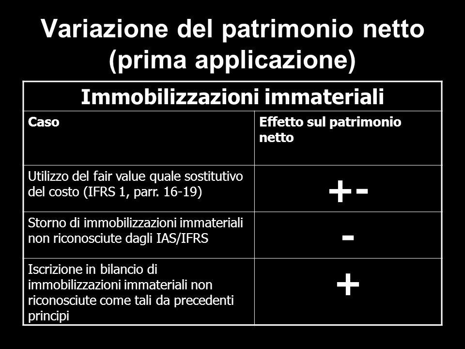 Variazione del patrimonio netto (prima applicazione) Immobilizzazioni immateriali CasoEffetto sul patrimonio netto Utilizzo del fair value quale sostitutivo del costo (IFRS 1, parr.