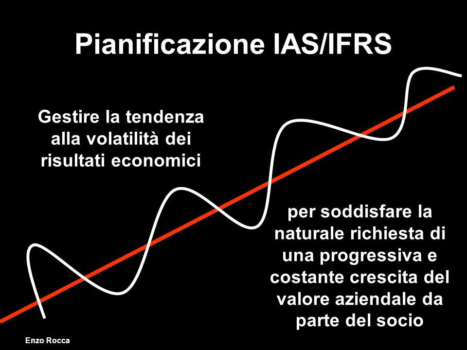 Gestire la tendenza alla volatilità dei risultati economici Pianificazione IAS/IFRS Enzo Rocca per soddisfare la naturale richiesta di una progressiva e costante crescita del valore aziendale da parte del socio