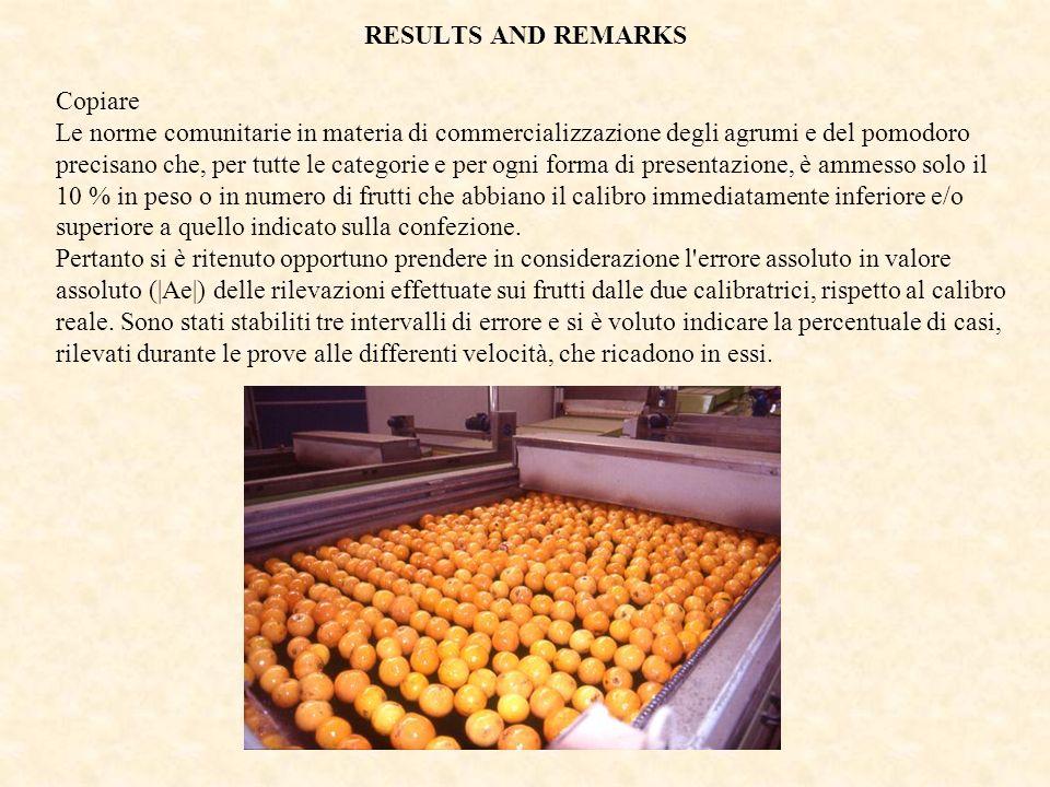 RESULTS AND REMARKS Copiare Le norme comunitarie in materia di commercializzazione degli agrumi e del pomodoro precisano che, per tutte le categorie e