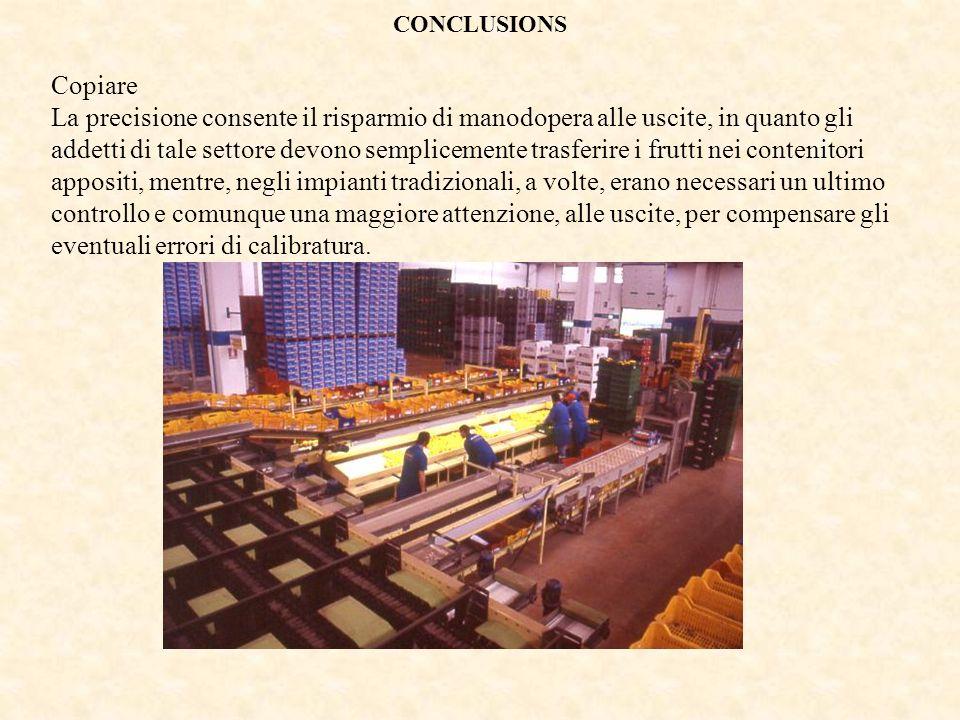 CONCLUSIONS Copiare La precisione consente il risparmio di manodopera alle uscite, in quanto gli addetti di tale settore devono semplicemente trasferi