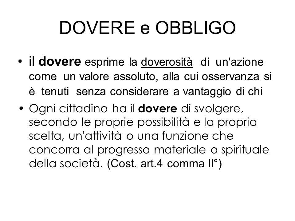 DOVERE e OBBLIGO obbligo viene dal latino ob-ligare,(«legare per») e quindi porta in sé l idea del legame, del vincolo che allaccia in un rapporto giuridico il soggetto obbligato e il soggetto che si avvantaggia dall adempimento dell obbligo