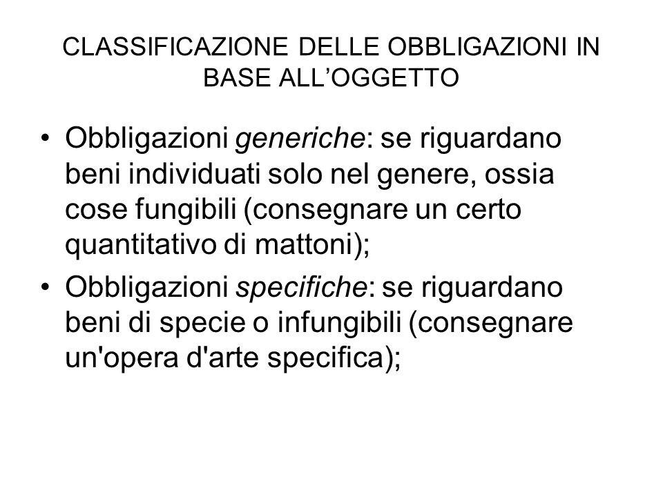 CLASSIFICAZIONE DELLE OBBLIGAZIONI IN BASE ALLOGGETTO Obbligazioni generiche: se riguardano beni individuati solo nel genere, ossia cose fungibili (co