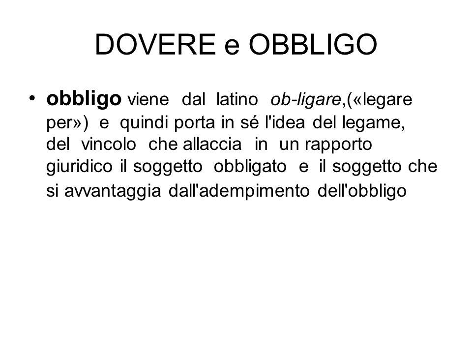 DOVERE e OBBLIGO obbligo viene dal latino ob-ligare,(«legare per») e quindi porta in sé l'idea del legame, del vincolo che allaccia in un rapporto giu
