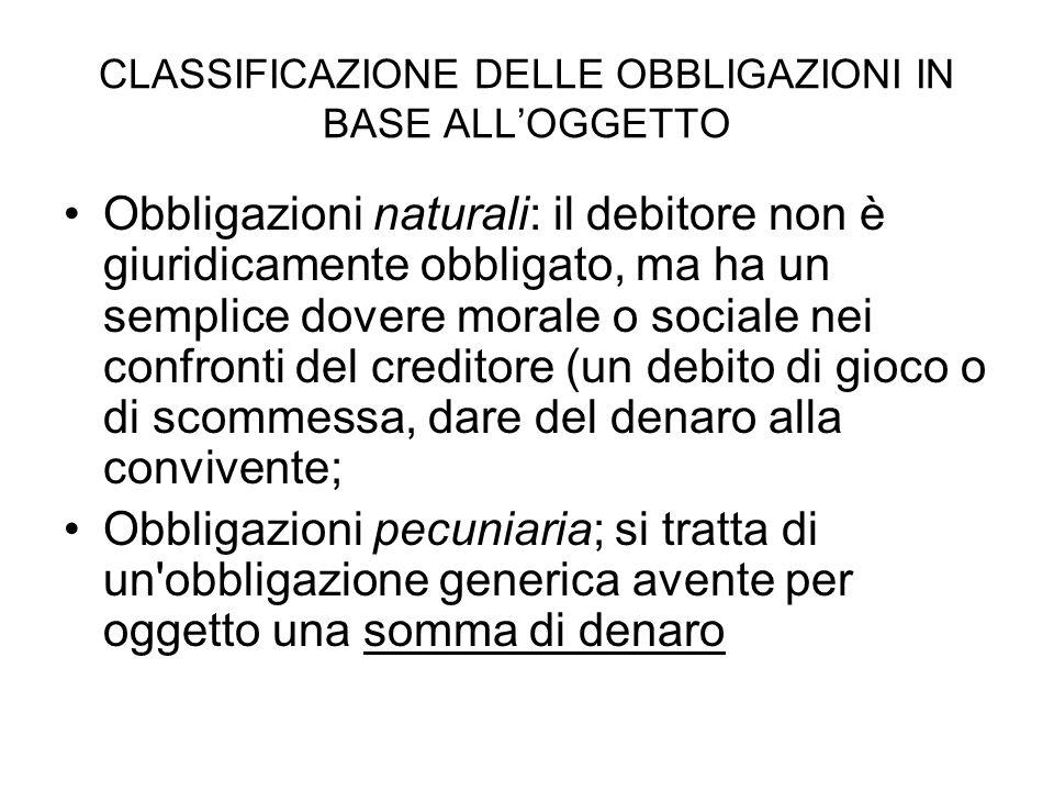 CLASSIFICAZIONE DELLE OBBLIGAZIONI IN BASE ALLOGGETTO Obbligazioni naturali: il debitore non è giuridicamente obbligato, ma ha un semplice dovere mora