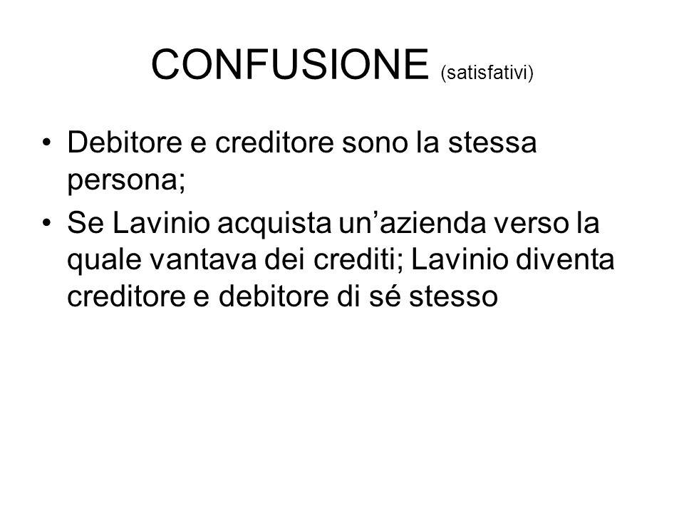 CONFUSIONE (satisfativi) Debitore e creditore sono la stessa persona; Se Lavinio acquista unazienda verso la quale vantava dei crediti; Lavinio divent