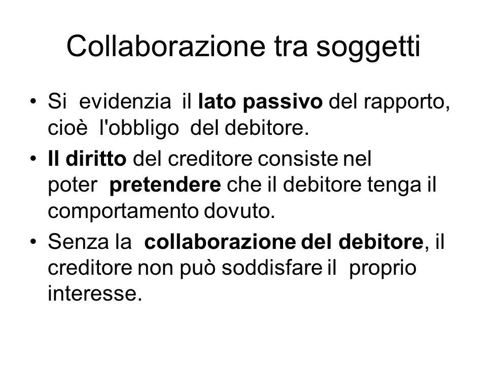 Collaborazione tra soggetti Si evidenzia il lato passivo del rapporto, cioè l'obbligo del debitore. Il diritto del creditore consiste nel poter preten