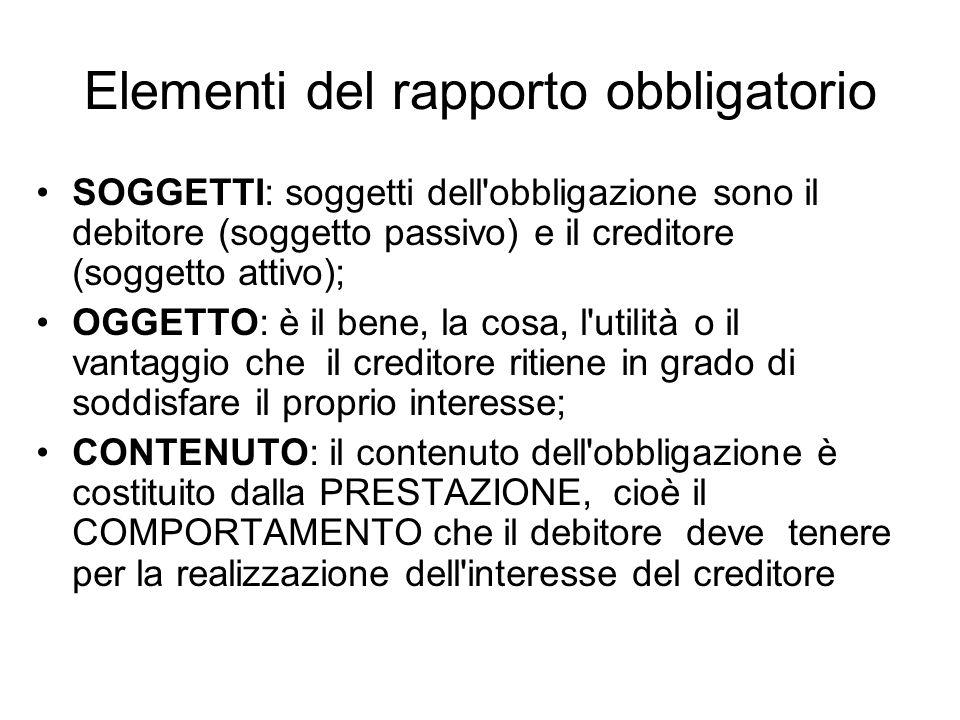 Elementi del rapporto obbligatorio SOGGETTI: soggetti dell'obbligazione sono il debitore (soggetto passivo) e il creditore (soggetto attivo); OGGETTO: